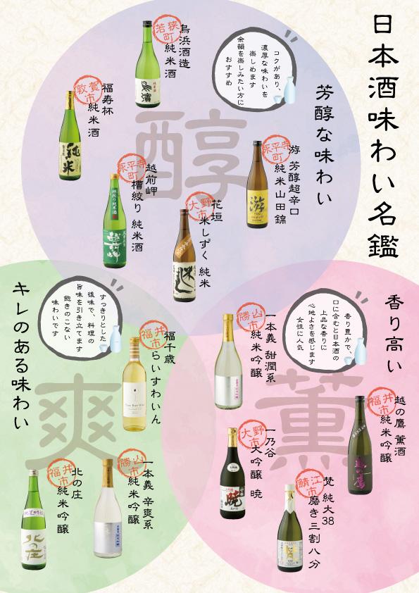 日本酒チャート